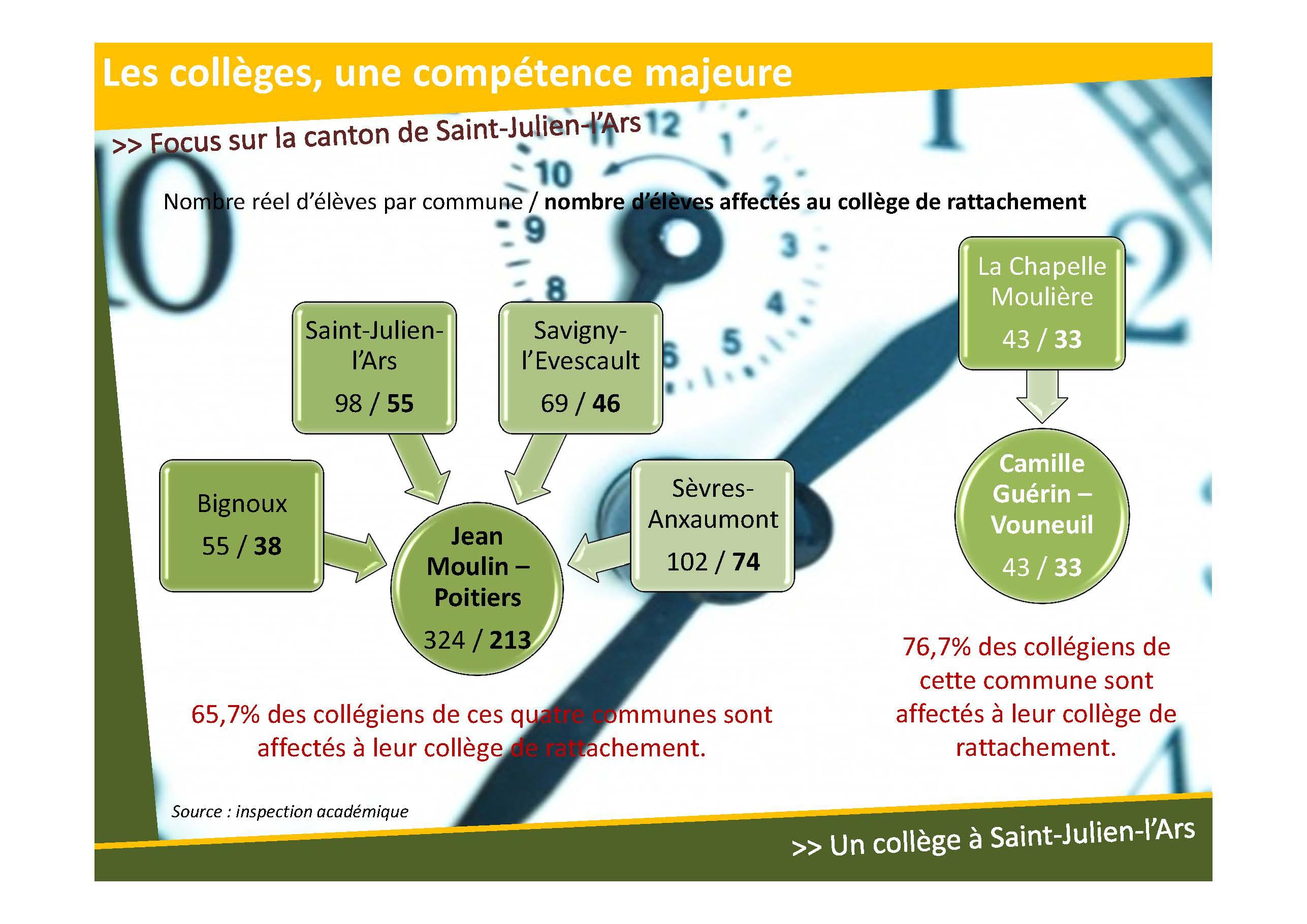 xaviermoinier-college_page_10