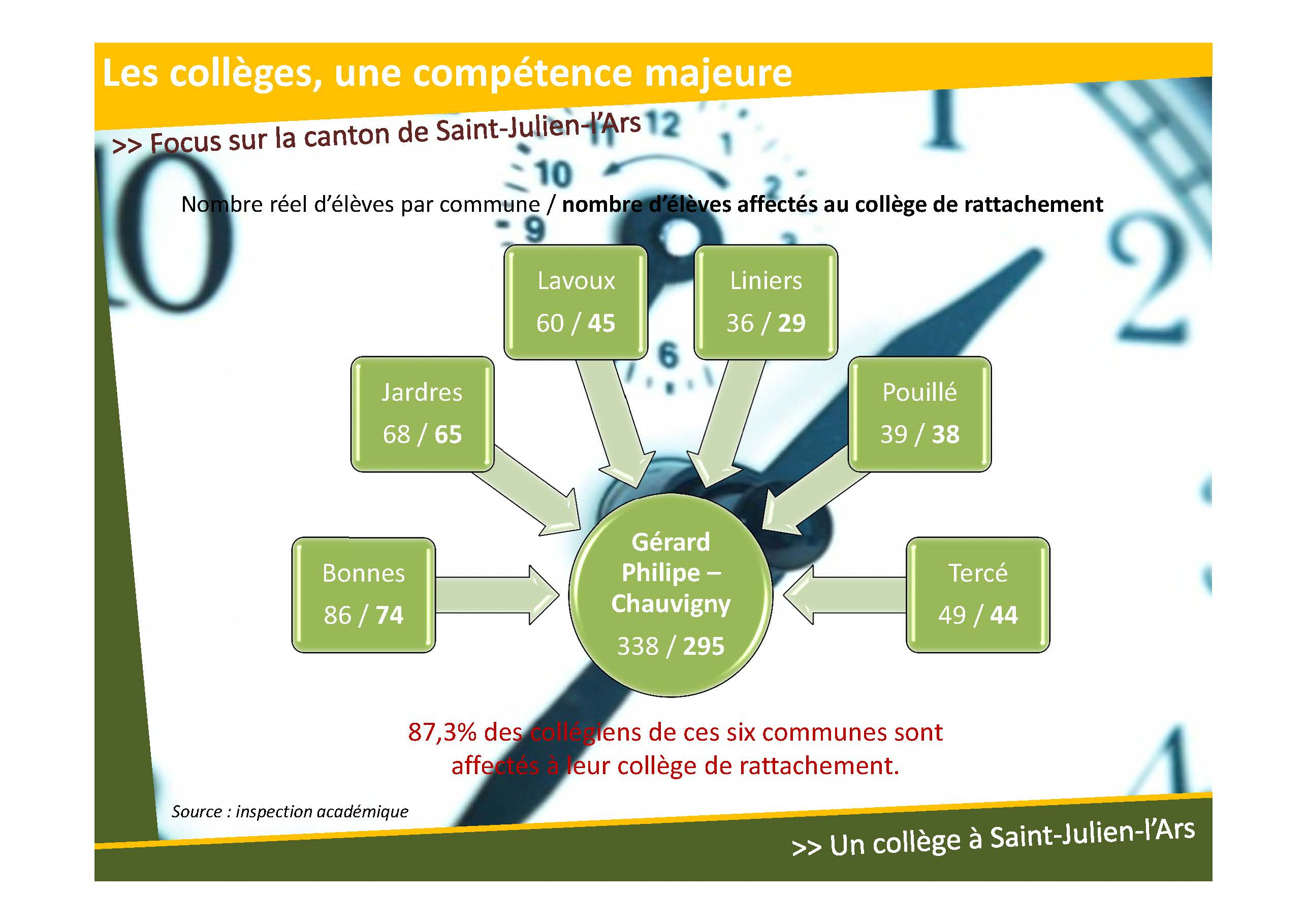 xaviermoinier-college_page_11