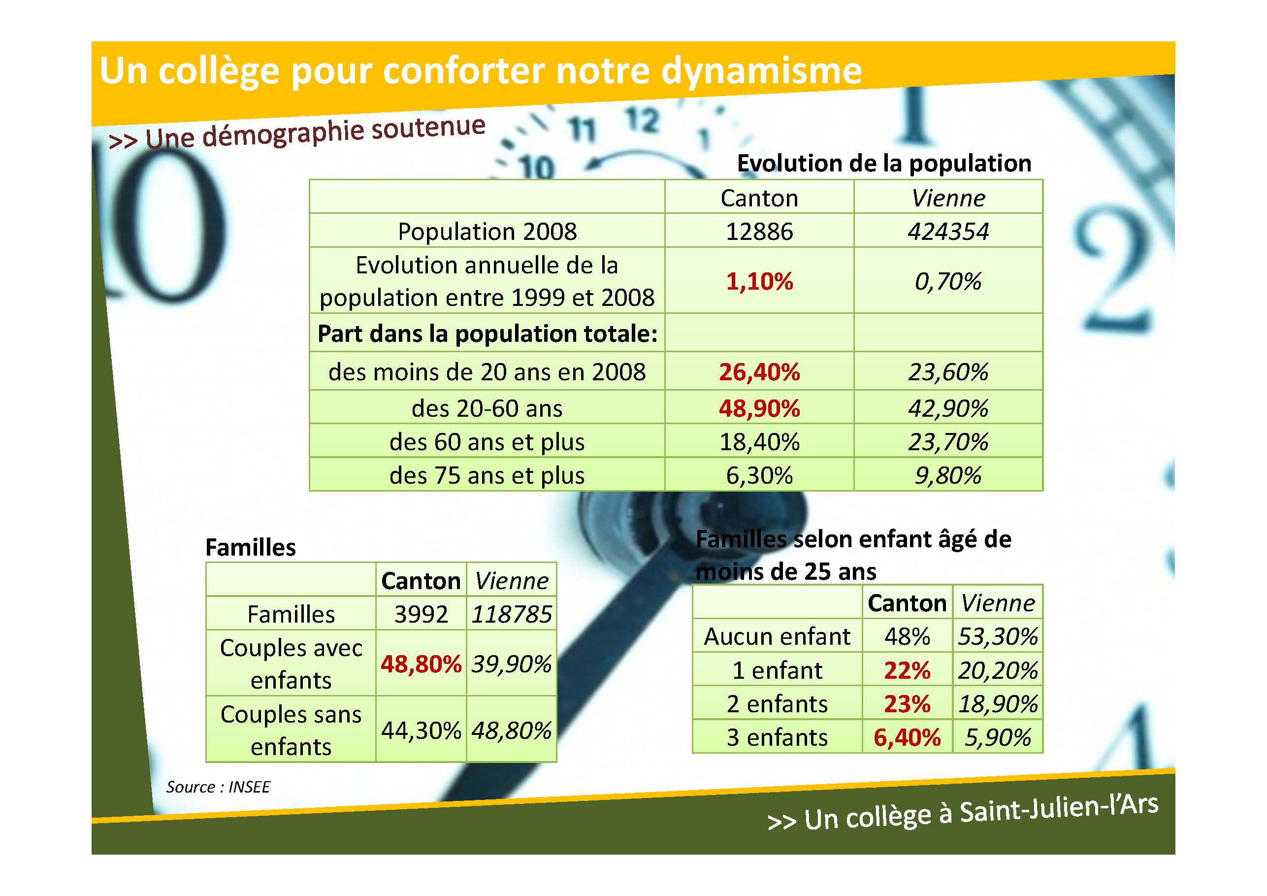 xaviermoinier-college_page_18